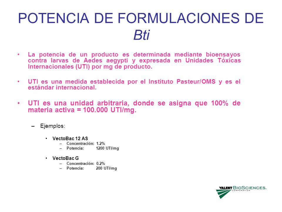 POTENCIA DE FORMULACIONES DE Bti