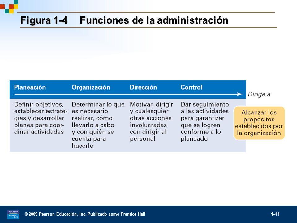 Figura 1-4 Funciones de la administración