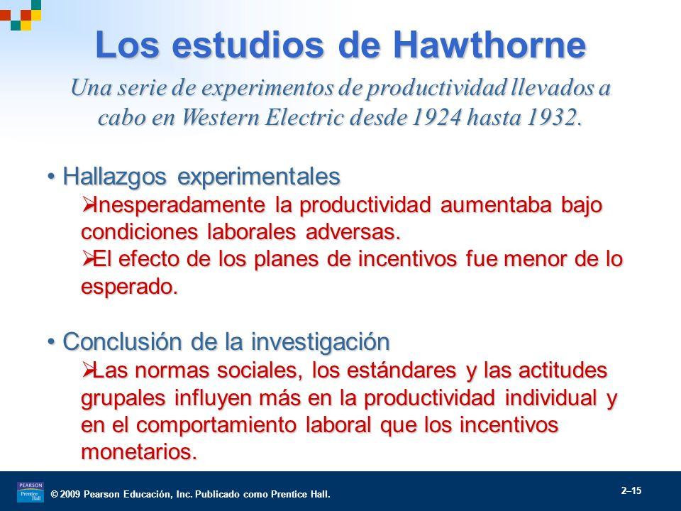 Los estudios de Hawthorne