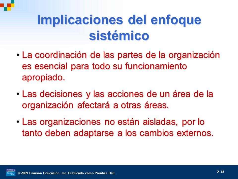 Implicaciones del enfoque sistémico