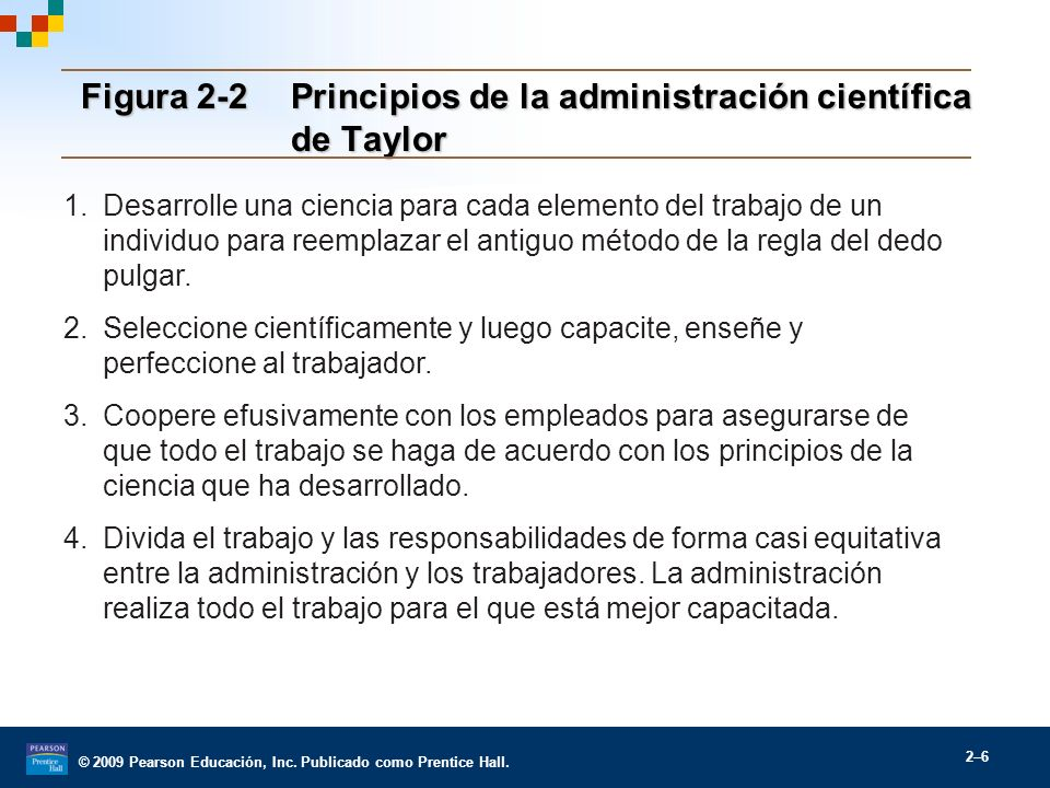 Figura 2-2 Principios de la administración científica de Taylor
