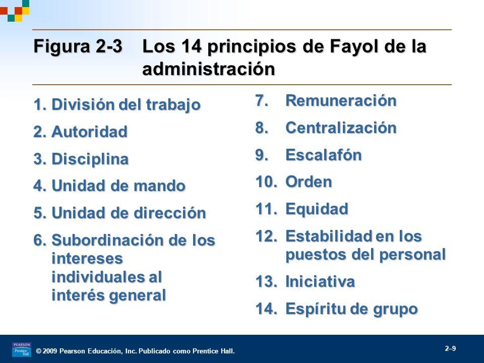 Figura 2-3 Los 14 principios de Fayol de la administración