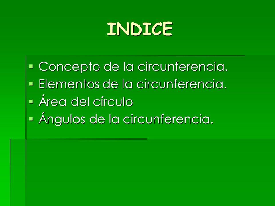 INDICE Concepto de la circunferencia. Elementos de la circunferencia.