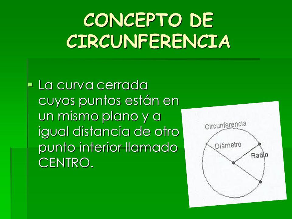 CONCEPTO DE CIRCUNFERENCIA