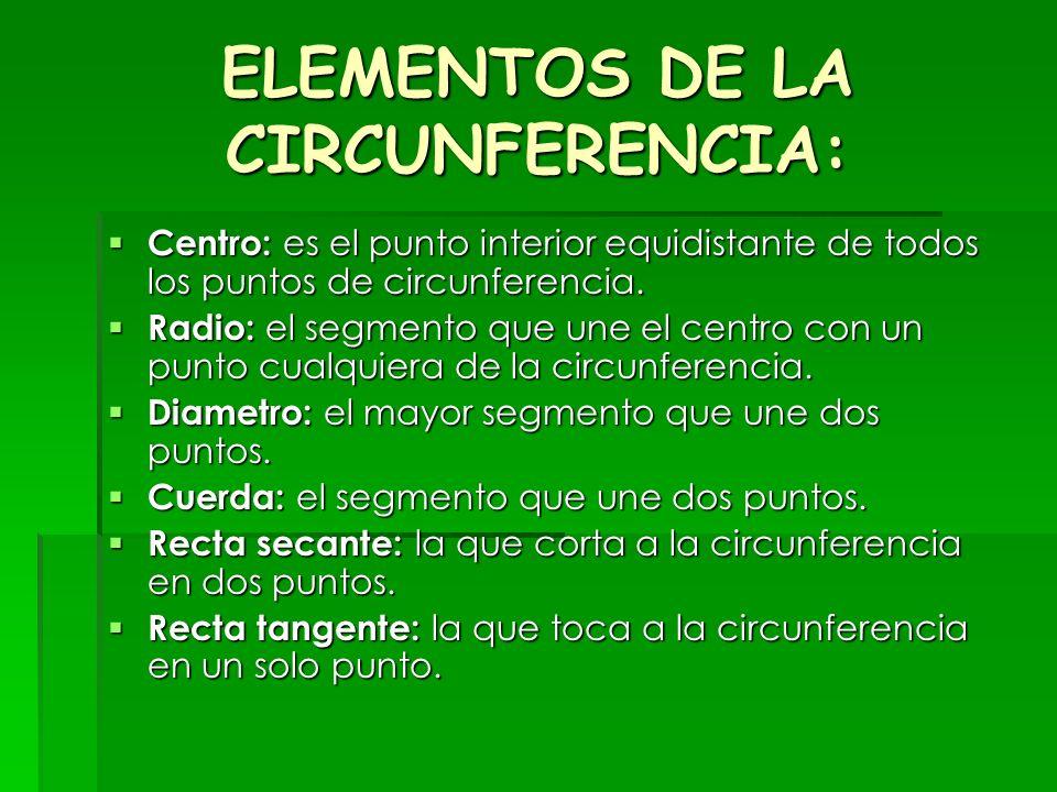 ELEMENTOS DE LA CIRCUNFERENCIA: