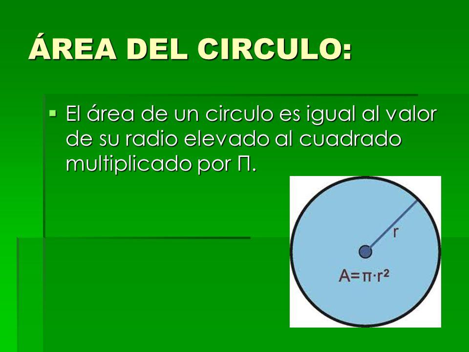 ÁREA DEL CIRCULO:El área de un circulo es igual al valor de su radio elevado al cuadrado multiplicado por Π.