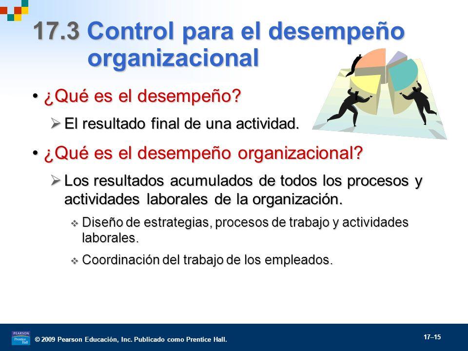 17.3 Control para el desempeño organizacional