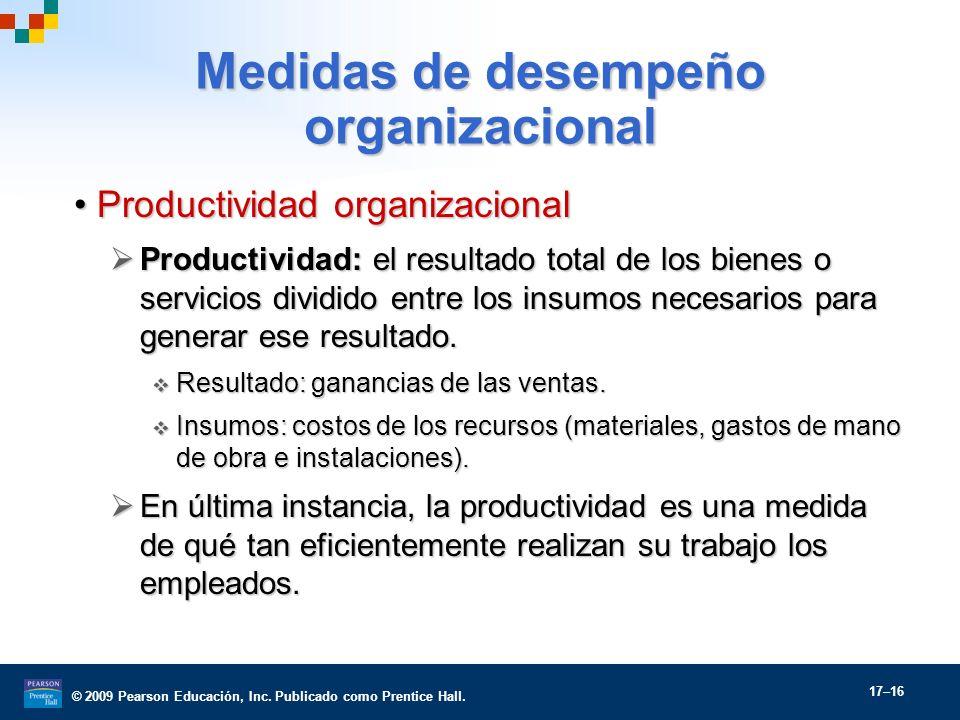 Medidas de desempeño organizacional