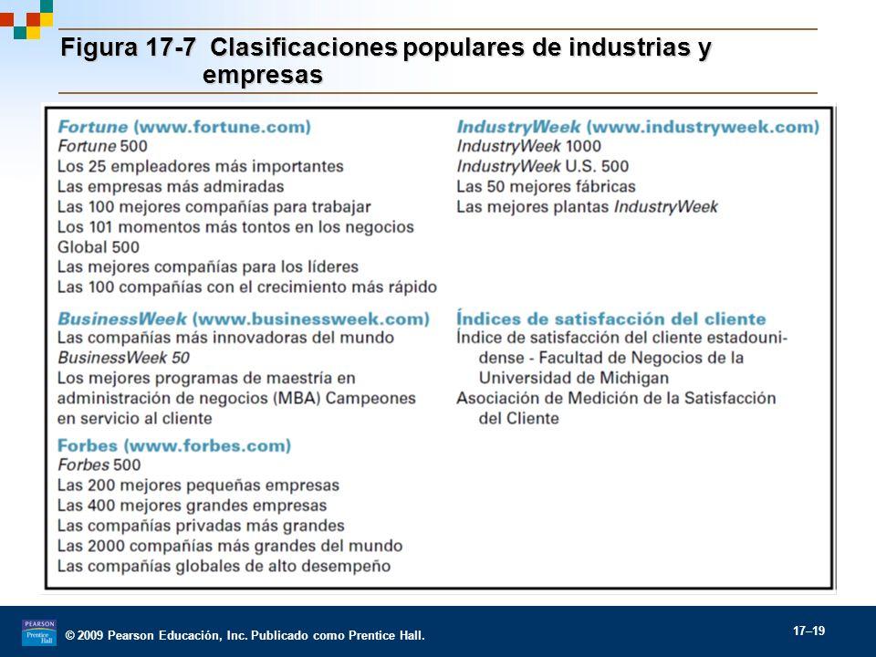 Figura 17-7 Clasificaciones populares de industrias y empresas
