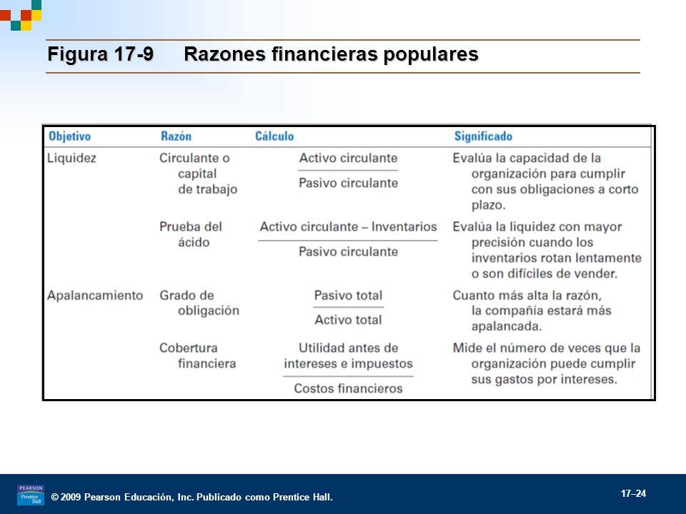 Figura 17-9 Razones financieras populares