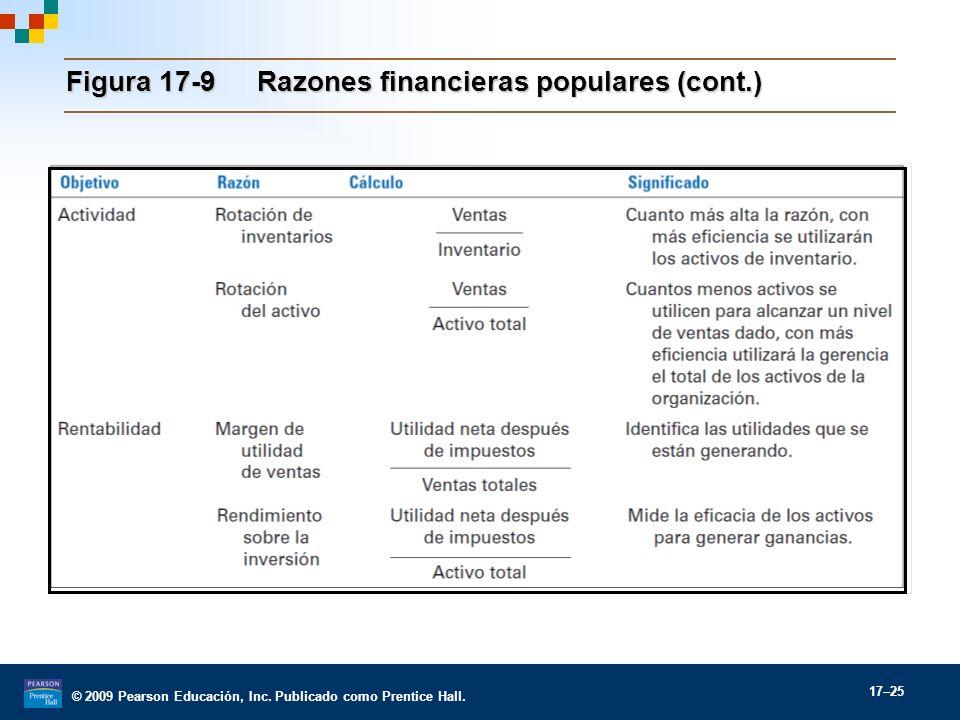 Figura 17-9 Razones financieras populares (cont.)