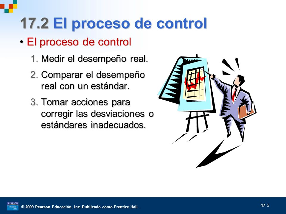 17.2 El proceso de control El proceso de control