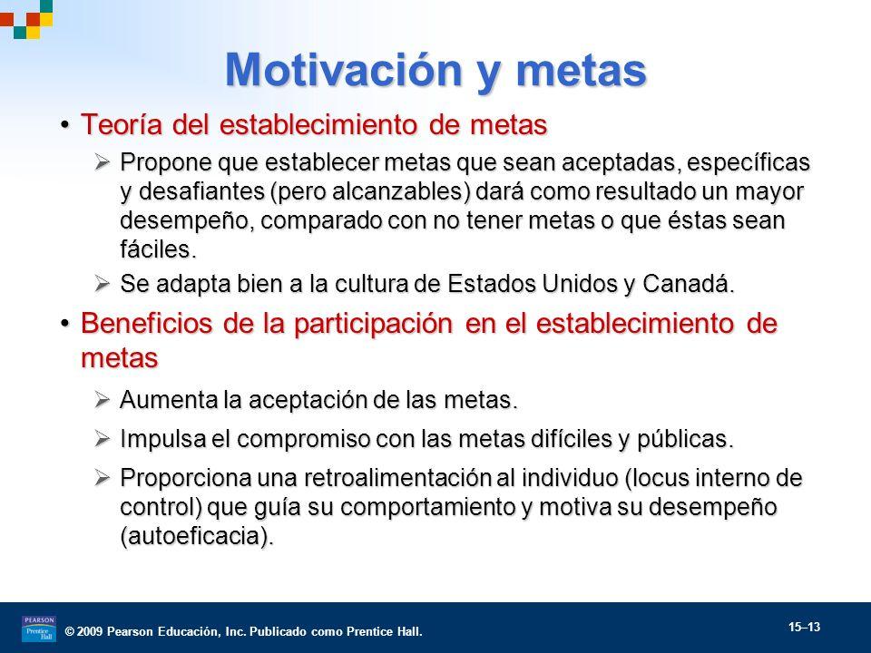 Motivación y metas Teoría del establecimiento de metas