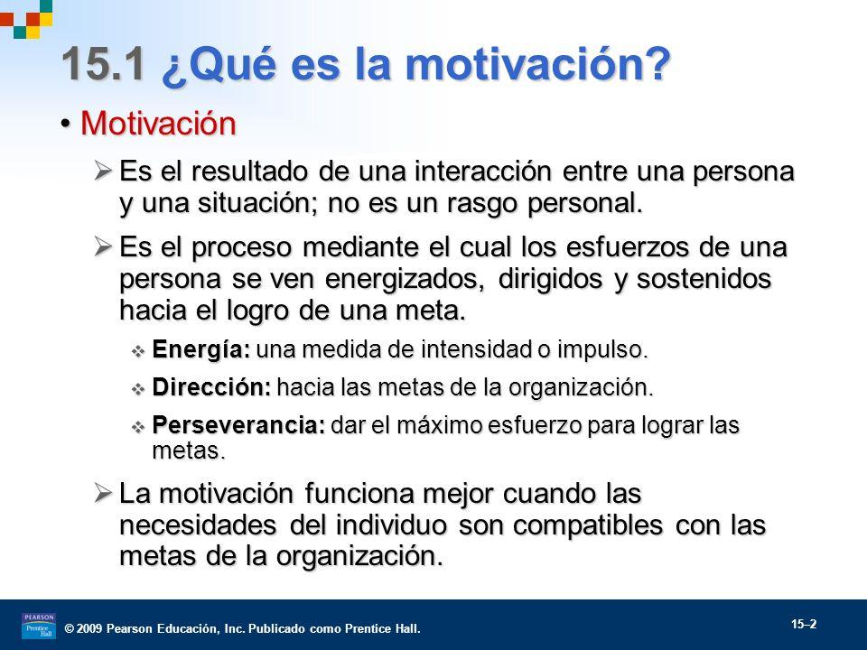 15.1 ¿Qué es la motivación Motivación