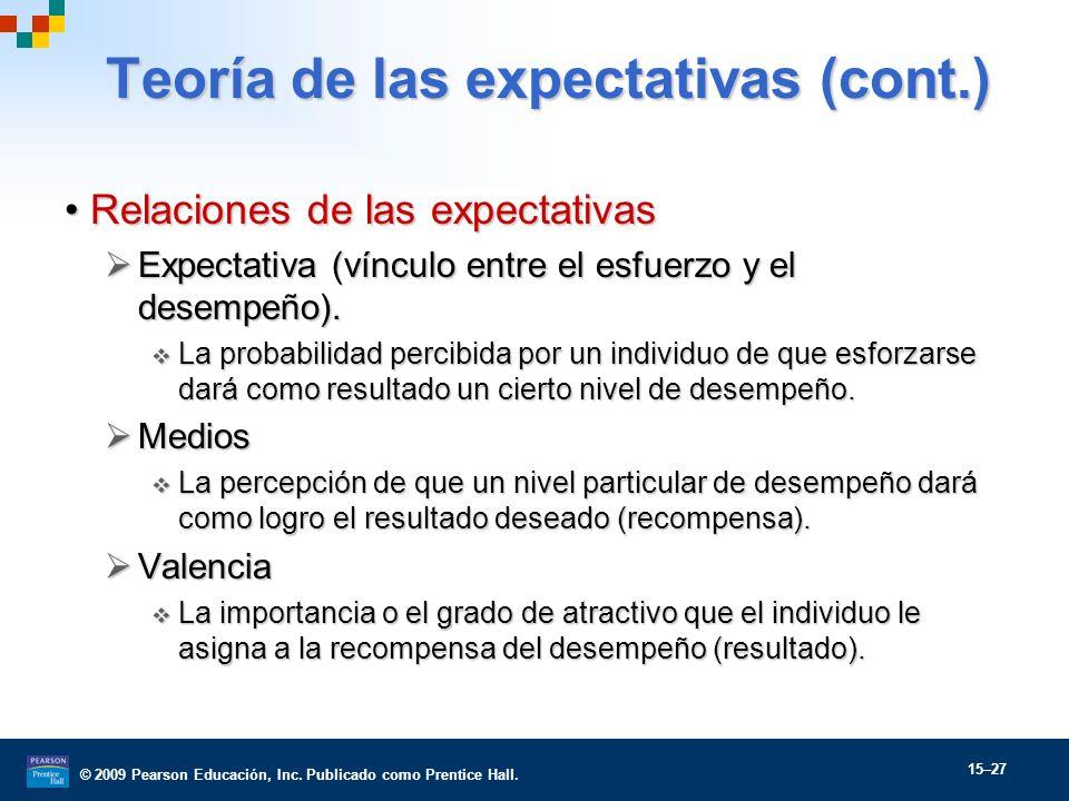 Teoría de las expectativas (cont.)