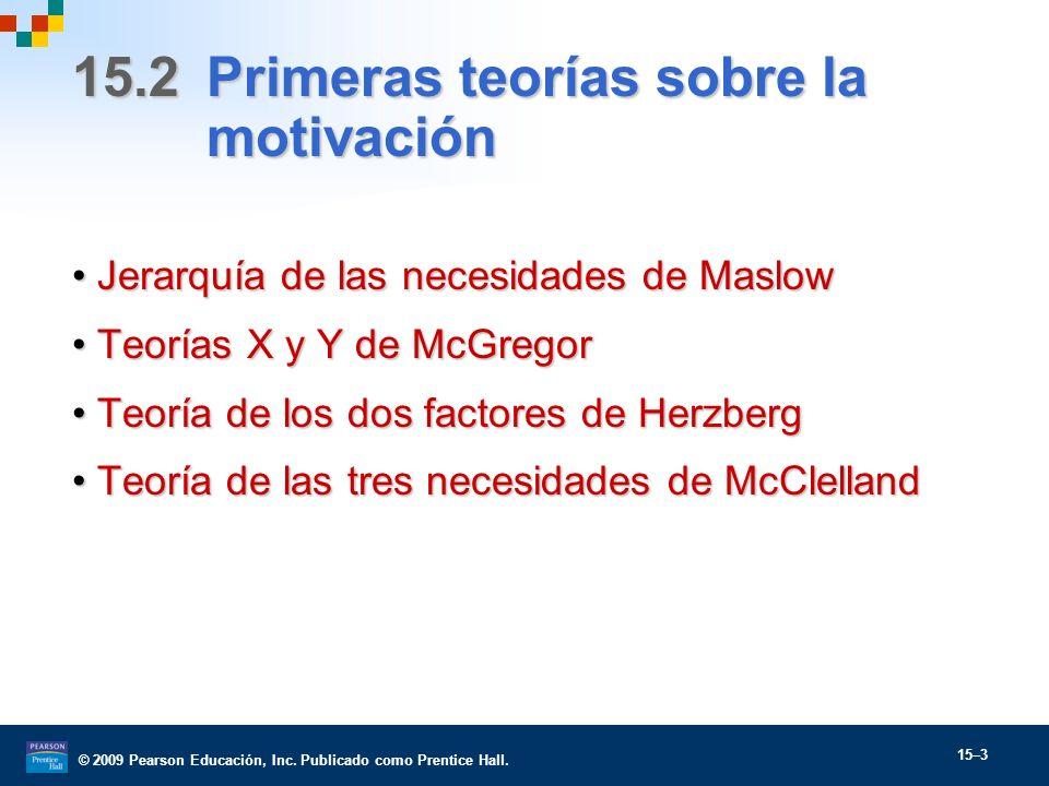 15.2 Primeras teorías sobre la motivación
