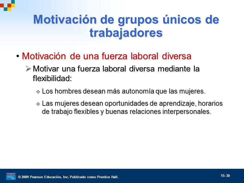 Motivación de grupos únicos de trabajadores