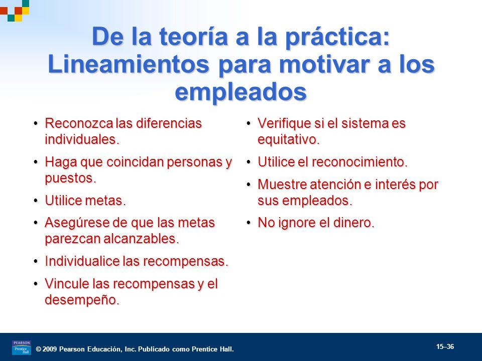 De la teoría a la práctica: Lineamientos para motivar a los empleados
