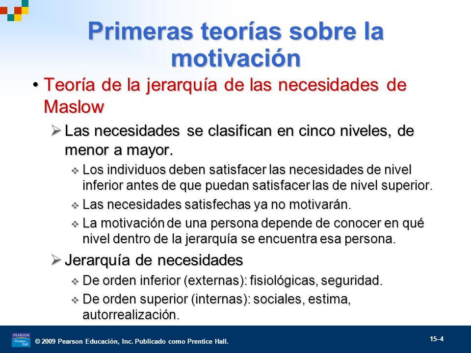 Primeras teorías sobre la motivación