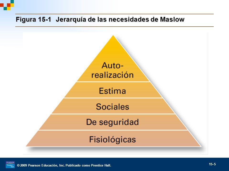 Figura 15-1 Jerarquía de las necesidades de Maslow