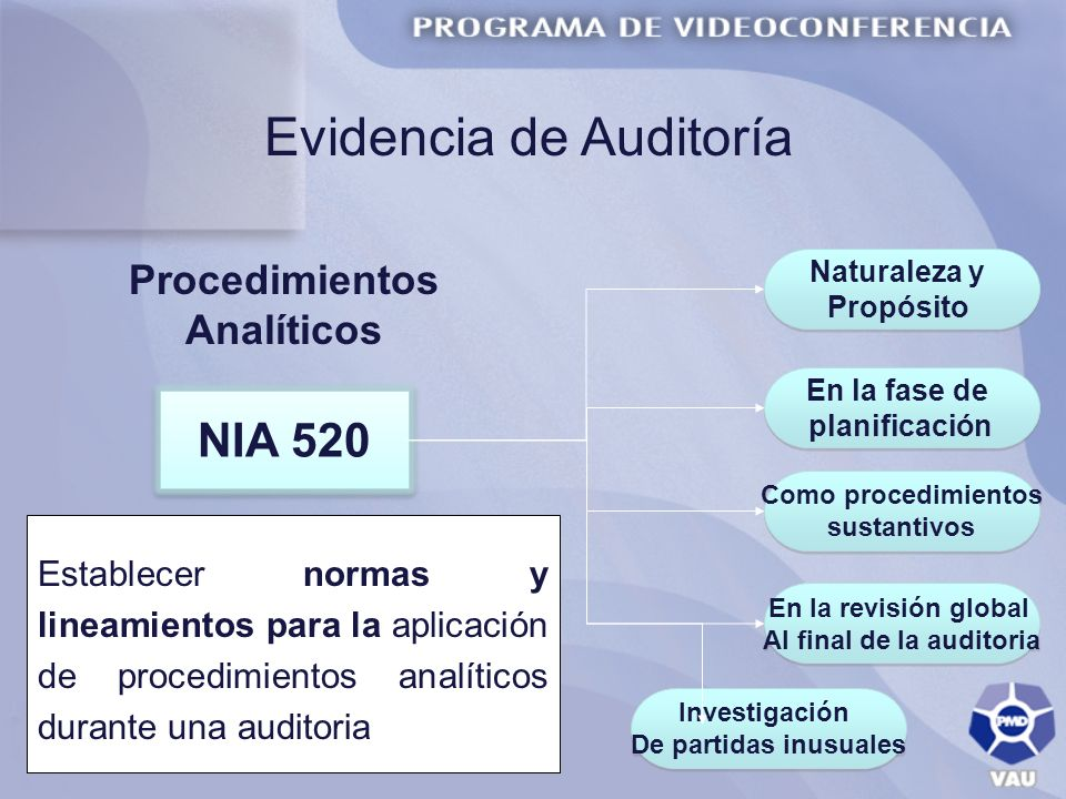 Procedimientos Analíticos Al final de la auditoria