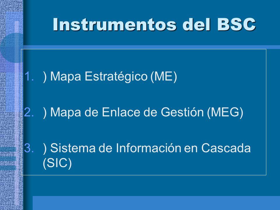 Instrumentos del BSC ) Mapa Estratégico (ME)
