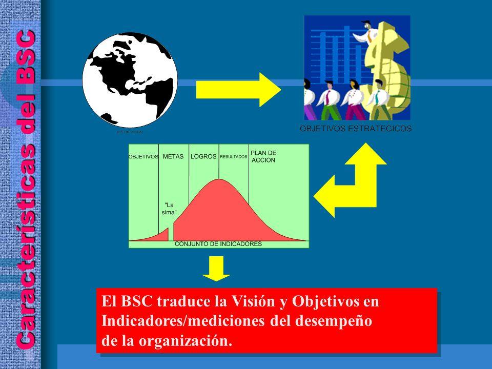 Características del BSC