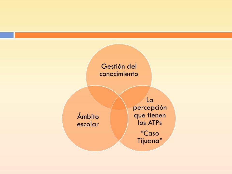Gestión del conocimiento La percepción que tienen los ATPs