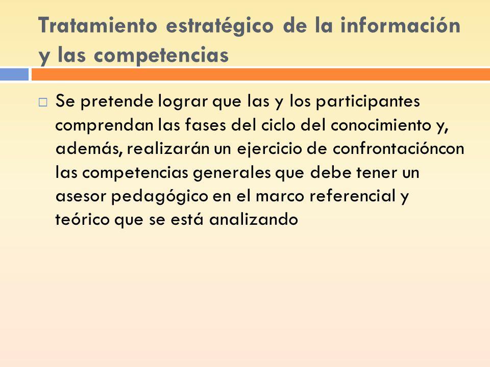 Tratamiento estratégico de la información y las competencias