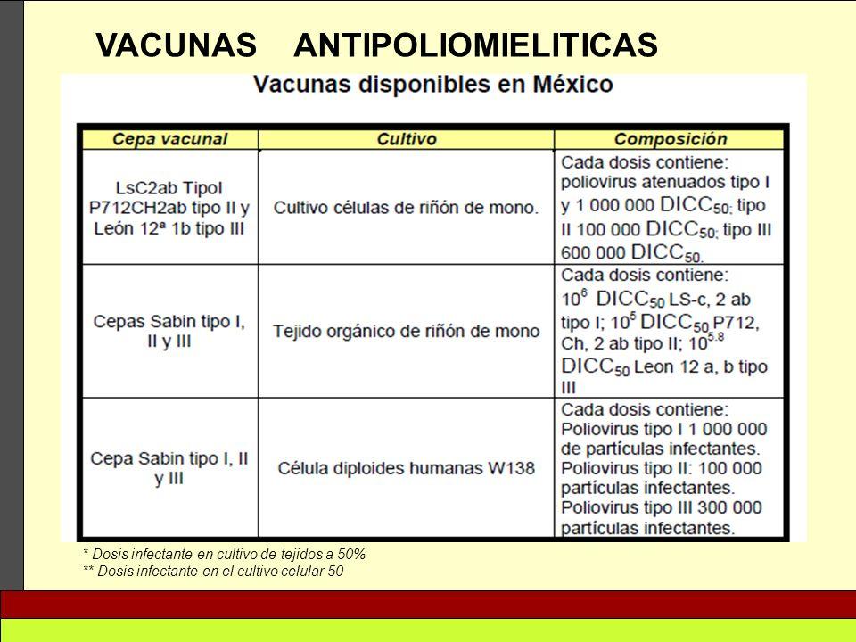 VACUNAS ANTIPOLIOMIELITICAS