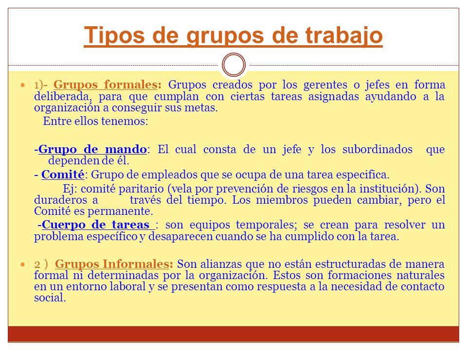 Tipos de grupos de trabajo