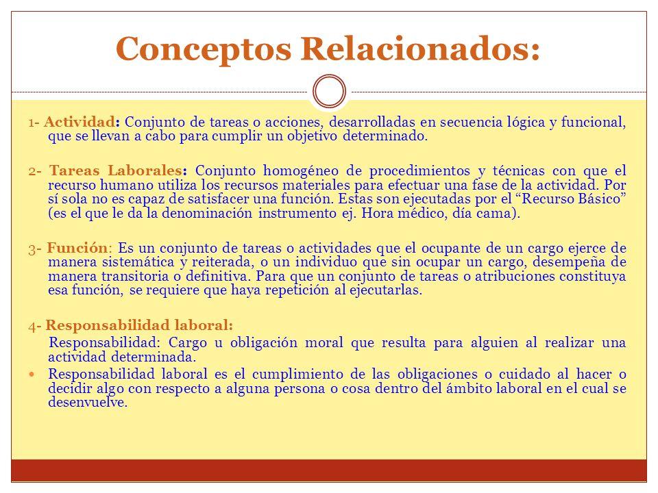 Conceptos Relacionados: