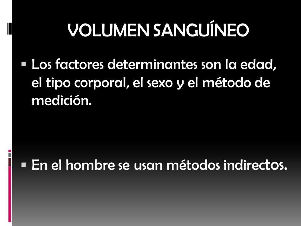 VOLUMEN SANGUÍNEO Los factores determinantes son la edad, el tipo corporal, el sexo y el método de medición.