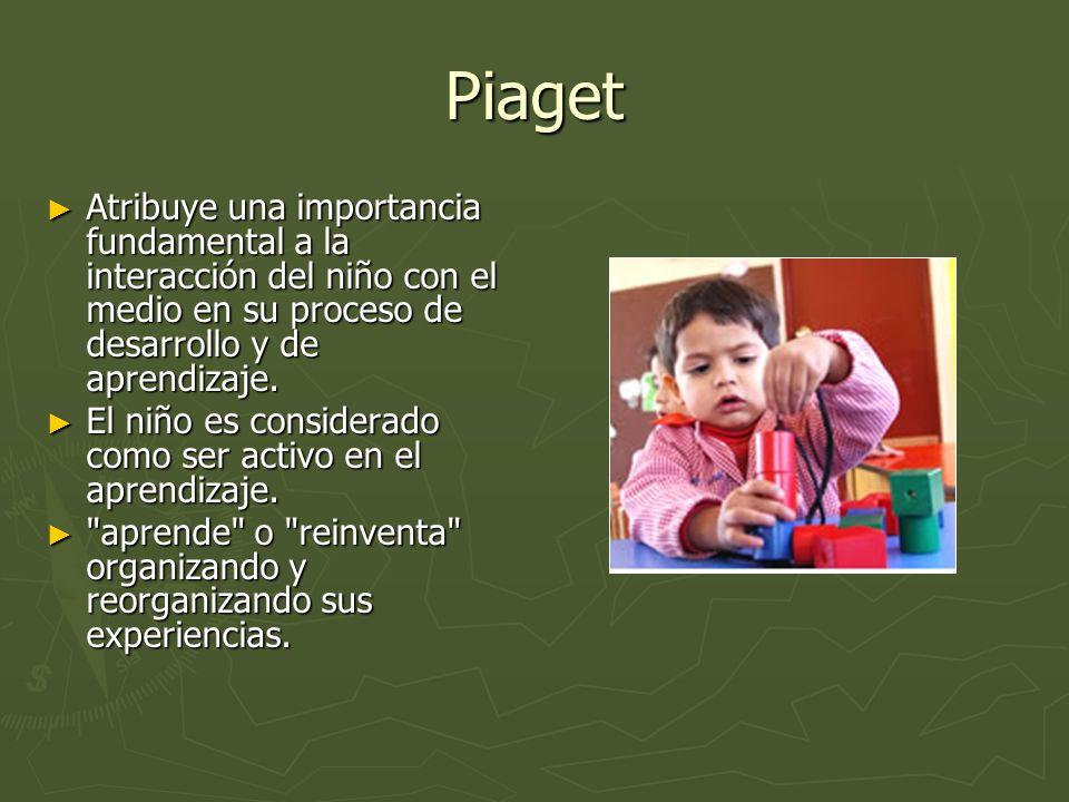 Piaget Atribuye una importancia fundamental a la interacción del niño con el medio en su proceso de desarrollo y de aprendizaje.