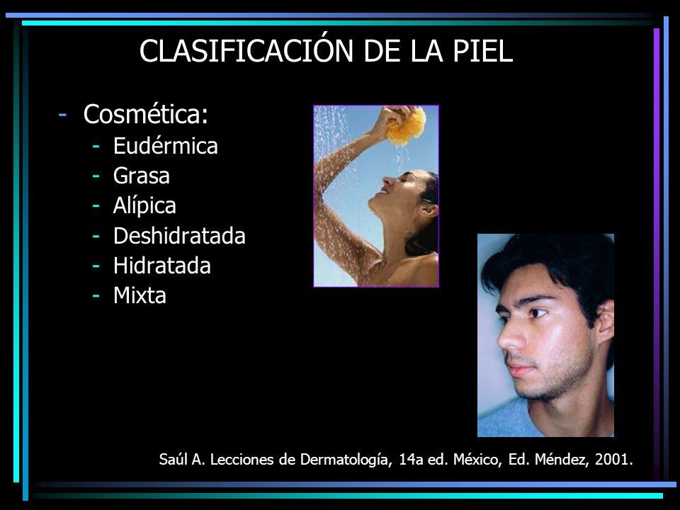 CLASIFICACIÓN DE LA PIEL