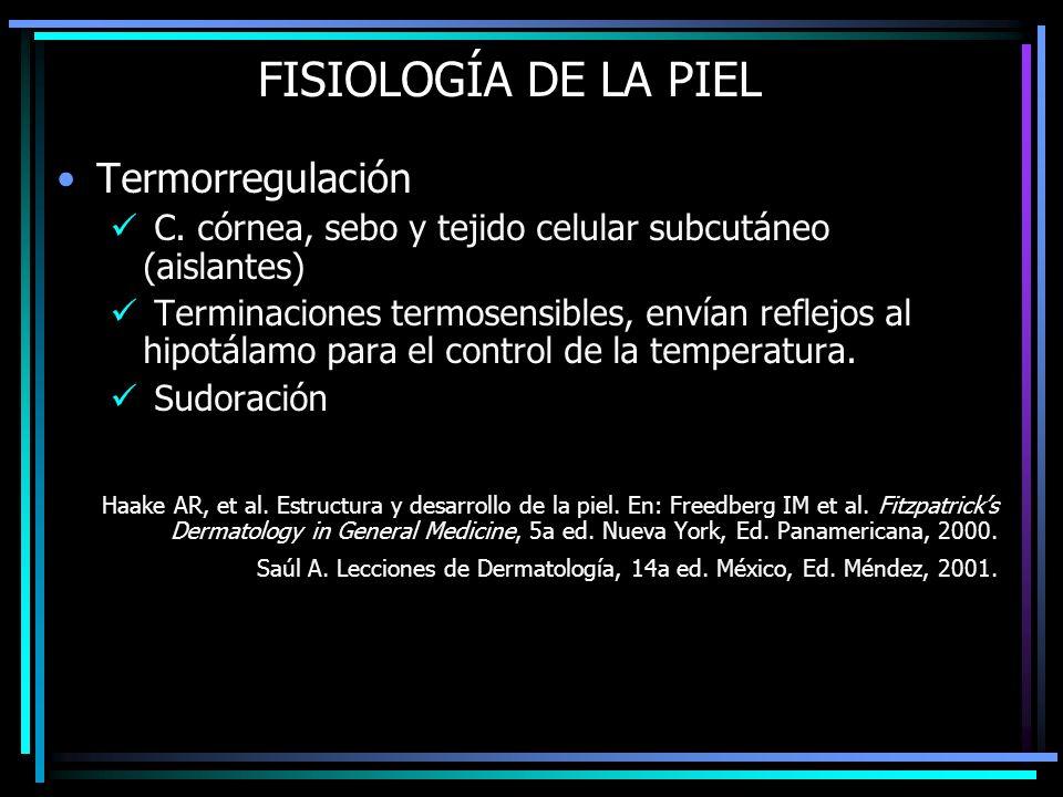 FISIOLOGÍA DE LA PIEL Termorregulación