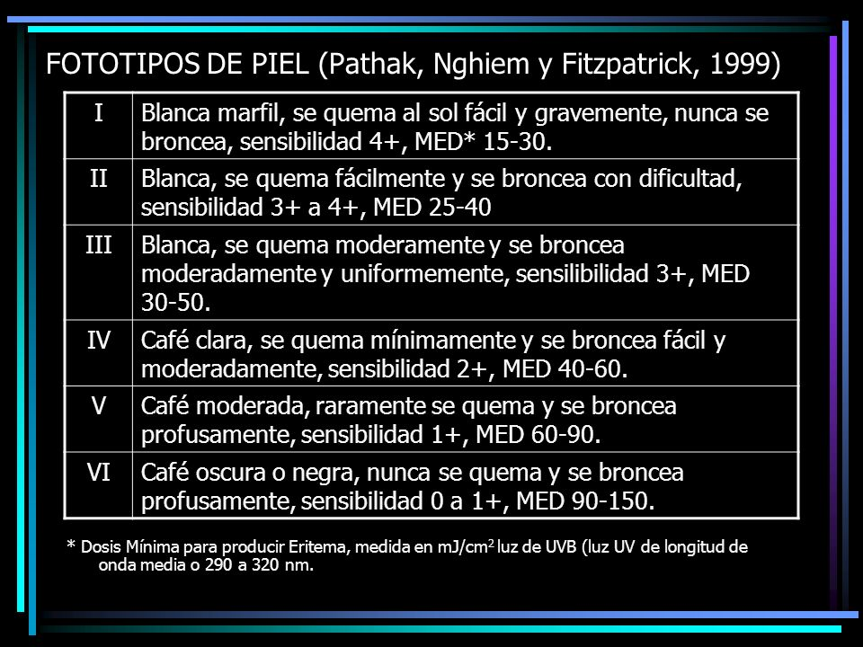 FOTOTIPOS DE PIEL (Pathak, Nghiem y Fitzpatrick, 1999)