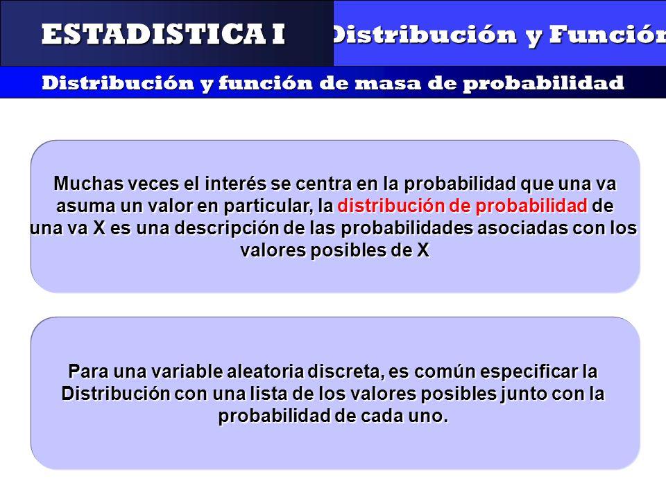 ESTADISTICA I Distribución y Función CONTROL Y GESTIÓN