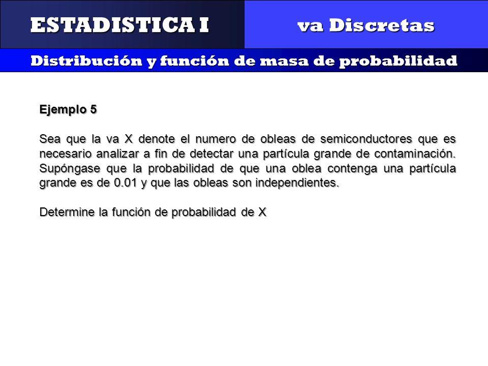 Distribución y función de masa de probabilidad