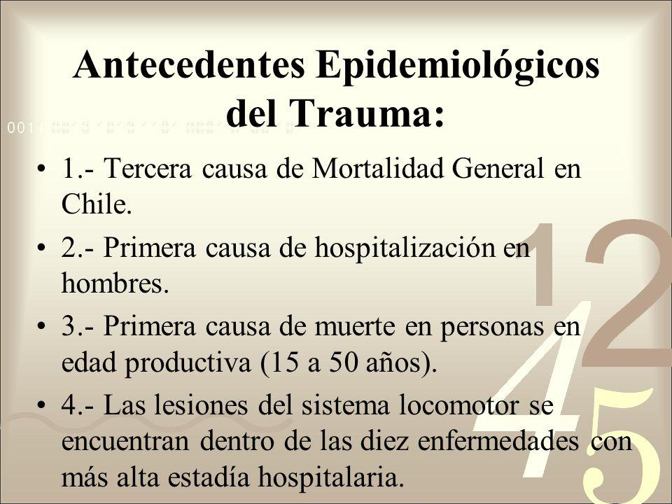 Antecedentes Epidemiológicos del Trauma: