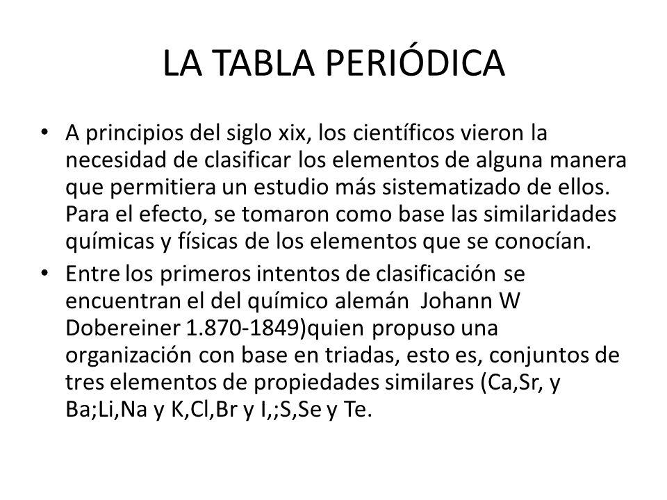 La tabla peridica a principios del siglo xix los cientficos la tabla peridica urtaz Images