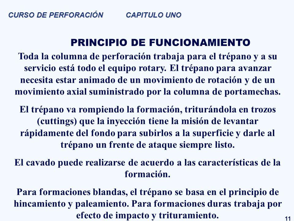 CURSO DE PERFORACIÓN CAPITULO UNO