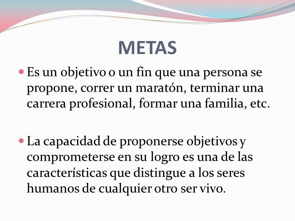 METAS Es un objetivo o un fin que una persona se propone, correr un maratón, terminar una carrera profesional, formar una familia, etc.