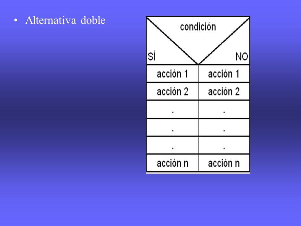 Alternativa doble
