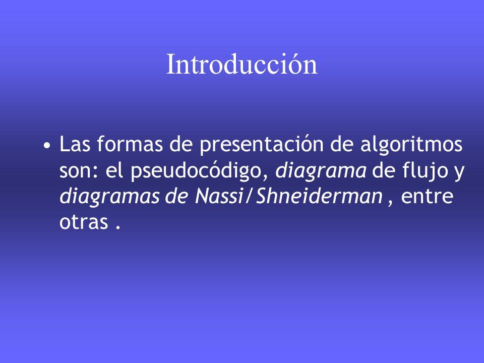 IntroducciónLas formas de presentación de algoritmos son: el pseudocódigo, diagrama de flujo y diagramas de Nassi/Shneiderman , entre otras .