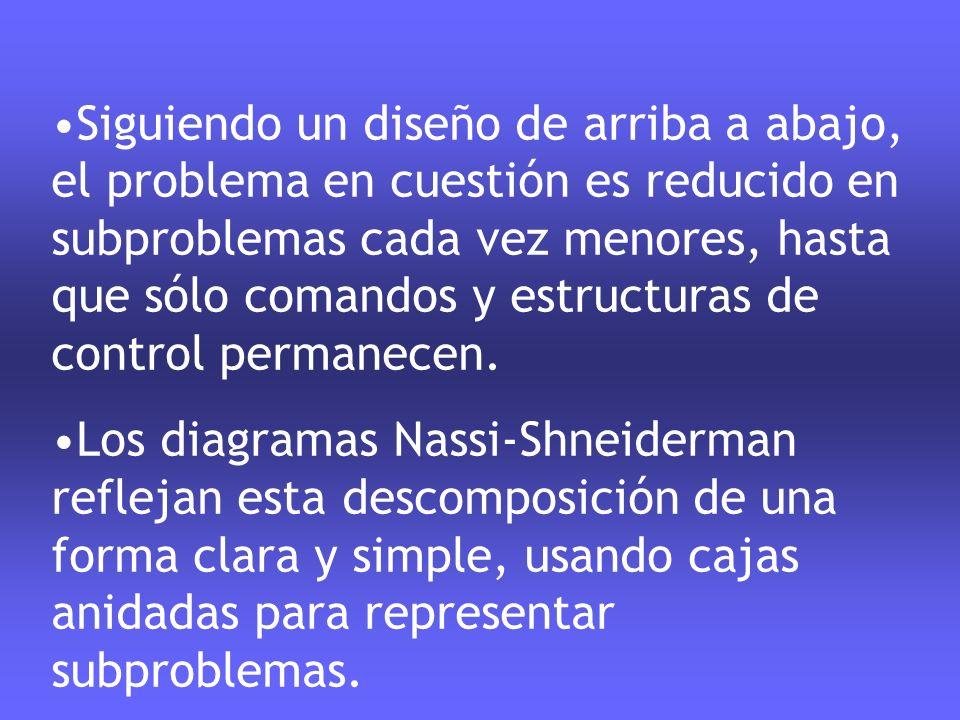 Siguiendo un diseño de arriba a abajo, el problema en cuestión es reducido en subproblemas cada vez menores, hasta que sólo comandos y estructuras de control permanecen.