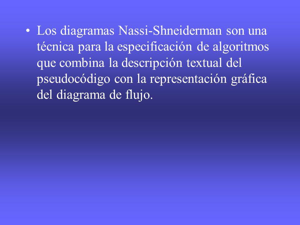 Los diagramas Nassi-Shneiderman son una técnica para la especificación de algoritmos que combina la descripción textual del pseudocódigo con la representación gráfica del diagrama de flujo.
