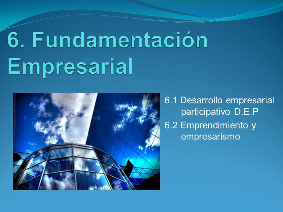6. Fundamentación Empresarial