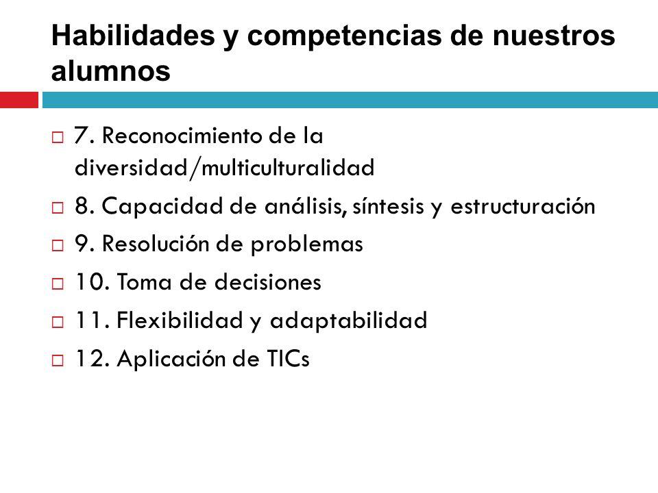 Habilidades y competencias de nuestros alumnos