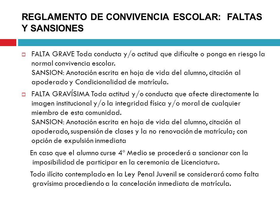 REGLAMENTO DE CONVIVENCIA ESCOLAR: FALTAS Y SANSIONES